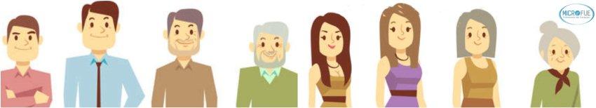 Trasplante de pelo. Implante Capilar: mejor edad